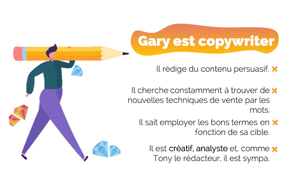 Le copywriter